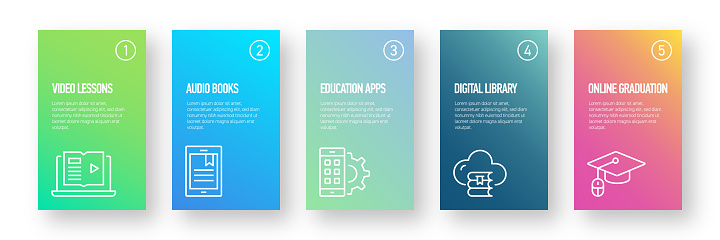 E-Learning Infographic Design Template with Icons and 5 Options or Steps for Process diagram, Presentations, Workflow Layout, Banner, Flowchart, Infographic.