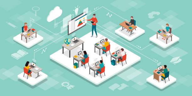 bildbanksillustrationer, clip art samt tecknat material och ikoner med e-lärande, online-utbildning och virtuellt klassrum - klassrum
