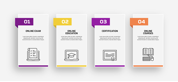 E-Learning, Online Education, Home Schooling Related Process Infographic Template. Process Timeline Chart. Workflow Layout with Linear Icons