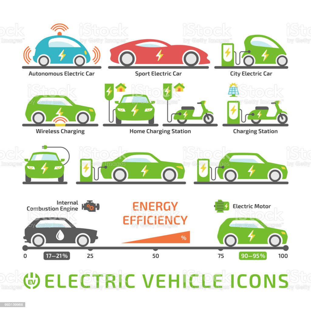 Electric Car Color Icon Set Electricity Vehicle Vector Pictogram ...