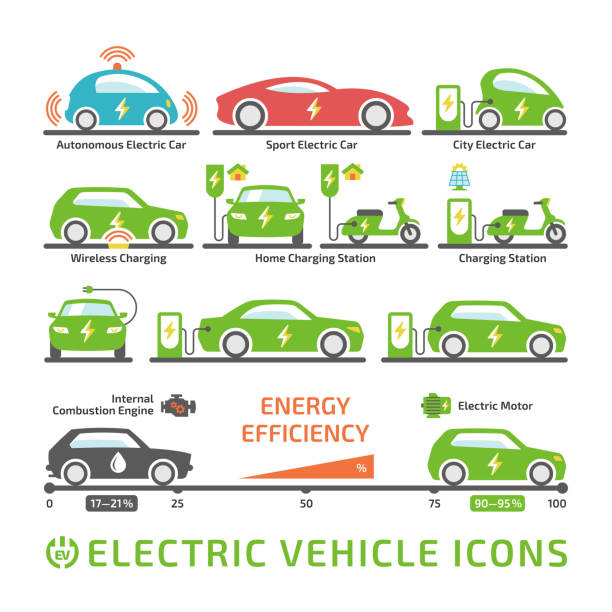 Electric car color icon set. Electricity vehicle vector pictogram collection with charger station. Electric car color icon set. Electricity vehicle vector pictogram collection with charger station. hybrid vehicle stock illustrations