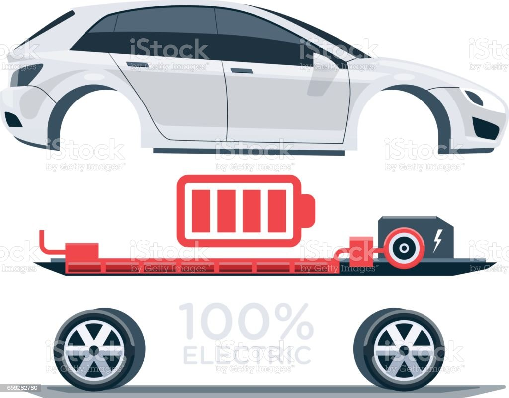 Electric Car Diagram Detailed Schematics 2001 Gem Wiring Scheme Simplified Of Components Stock Vector Circuit