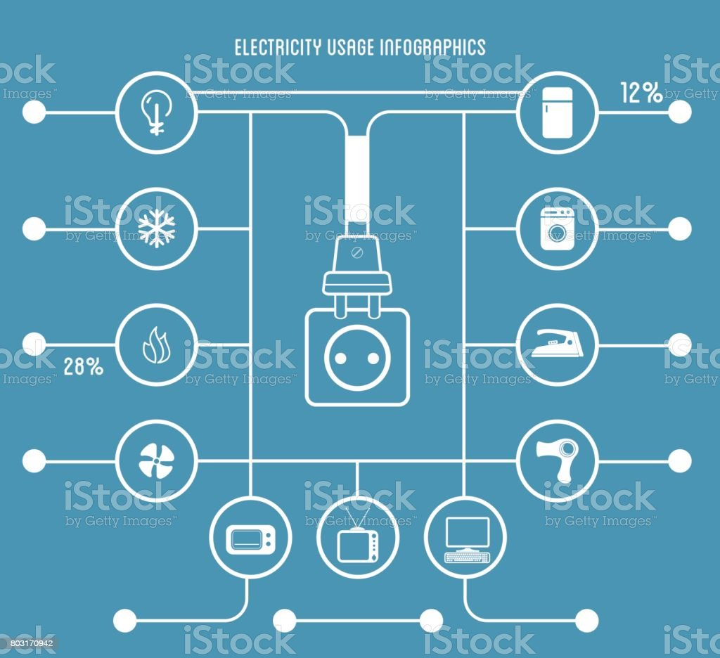 Electric Energy Consumption Infographic Template vector art illustration