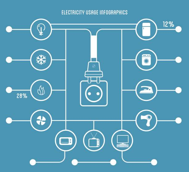 electric energy consumption infographic template - electrical wiring home stock illustrations, clip art, cartoons, & icons