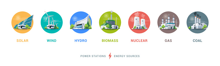 Electric energy power station generation types source mix