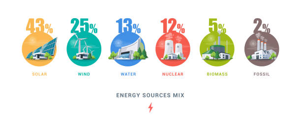 illustrazioni stock, clip art, cartoni animati e icone di tendenza di electric energy power station types source mix - reattore nucleare