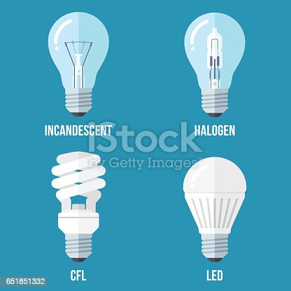 Vector illustration of main electric lighting types: incandescent light bulb, halogen lamp, cfl and led lamp. Flat style.