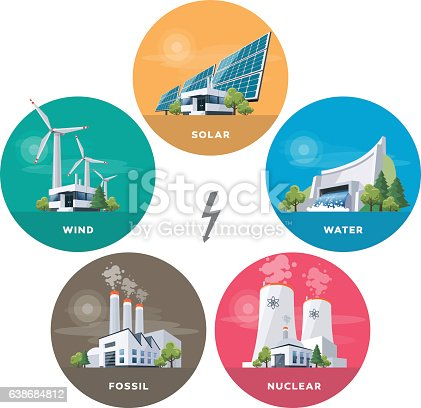 Vector illustration of solar, water, fossil, wind, nuclear power plants. Different types of factories. Renewable and pollution electricity resource. Energy power station types with natural, thermal, hydro, chemical energy.