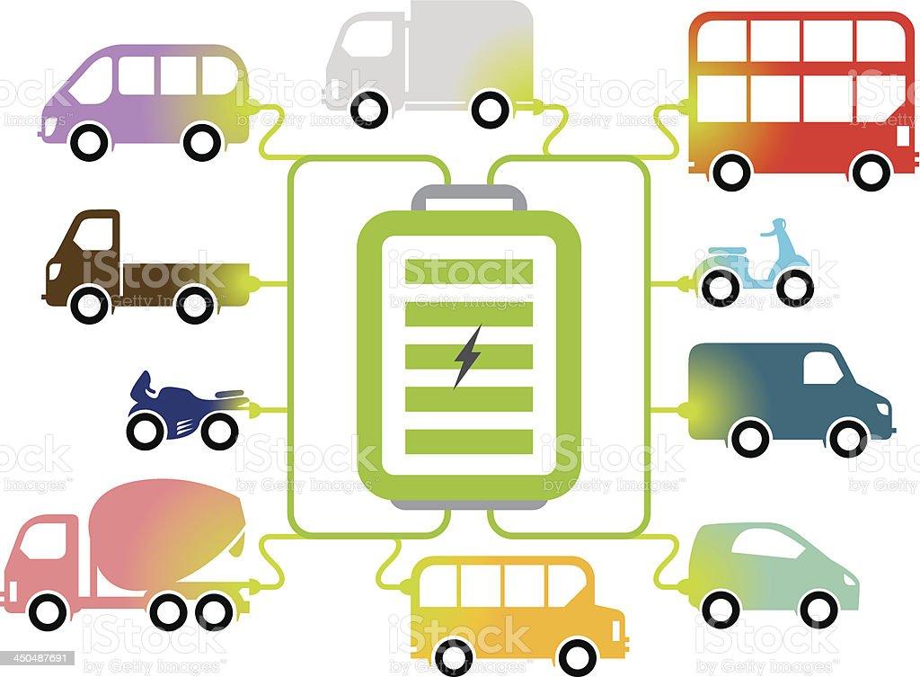 Electric Vehicle Charging station vector art illustration