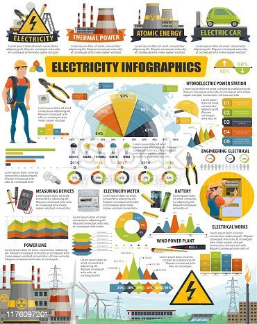 Energy and electricity infographic charts and diagrams. Vector power station statistics, eco energy electric cars and electrician engineer tools, electricity consumption and sources flowchart