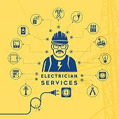 Electrician services concept