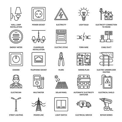 Ilustración de Electricidad Ingeniería Vector Línea Plana Los Iconos Equipo Eléctrico Enchufe Rasgado De Alambre Medidor De Energía Lámpara Diseño De Cableado Multímetro Electricista Servicios Muestras Ilustración De Reparación Casa y más Vectores Libres de Derechos de Amperímetro
