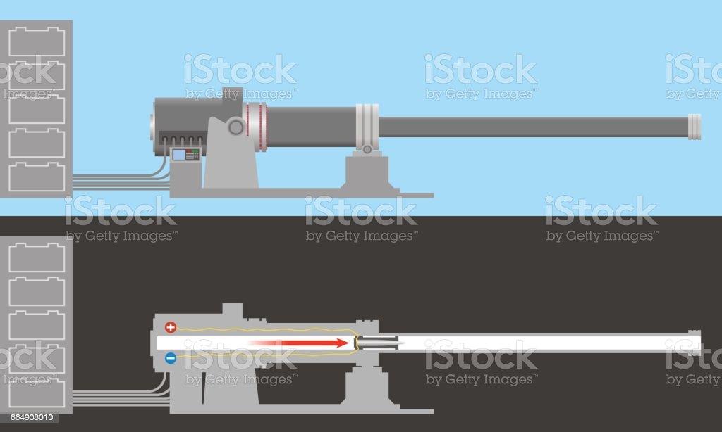 Elektromagnetischen Schiene Waffe Optik Und Konstruktion Stock ...