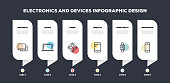 Electronics and Devices Related Line Infographic Design