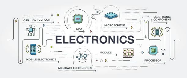 エレクトロニクス バナーとアイコン - エレクトロニクス産業点のイラスト素材/クリップアート素材/マンガ素材/アイコン素材