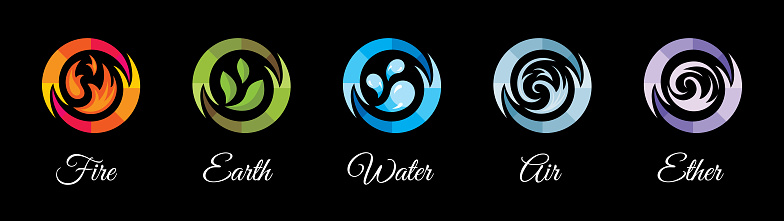 What Are The Water Signs In Astrology