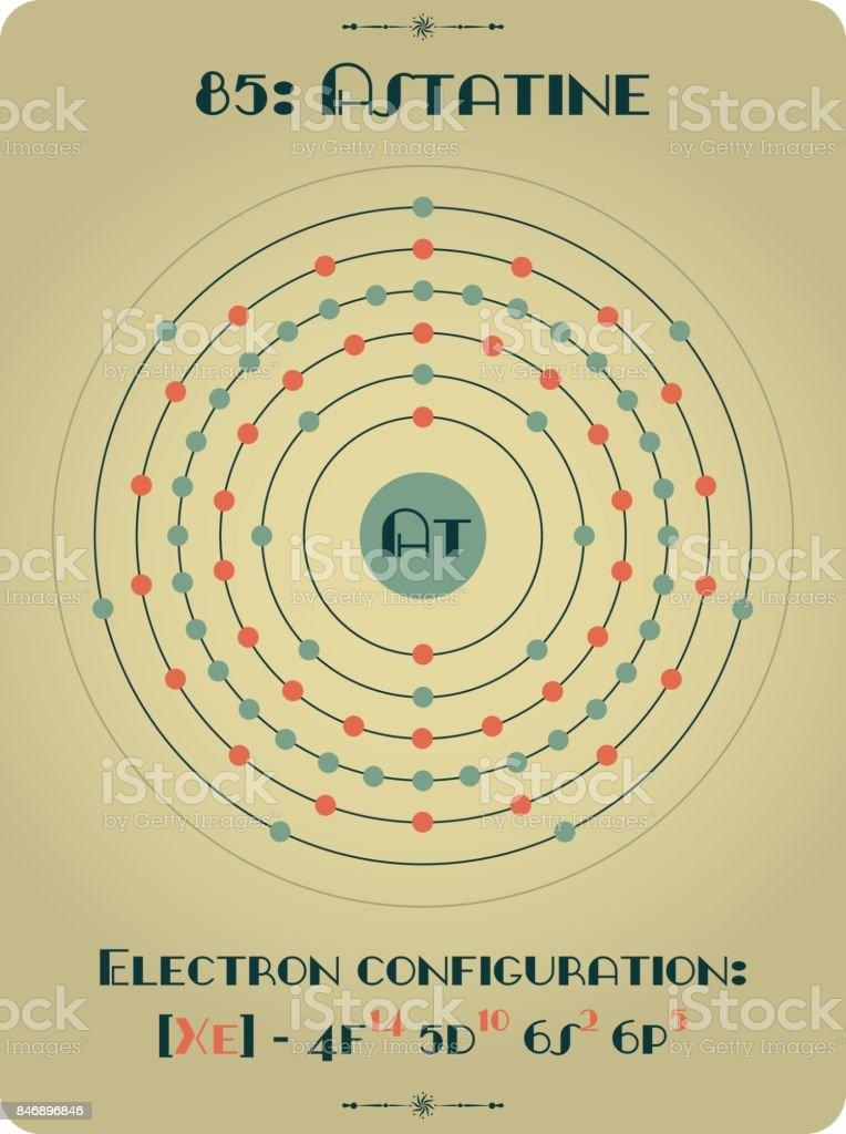 Bohr Diagram For Astatine Schematic Diagrams