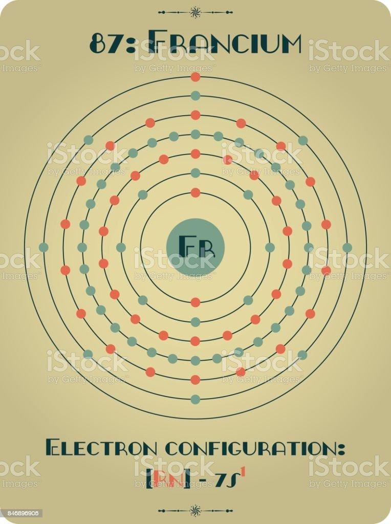 Element Of Francium Royalty Free Element Of Francium Stock Vector Art U0026amp;  More Images