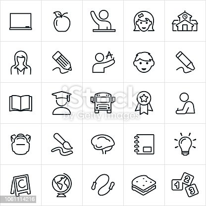 Icons representing early childhood education. The icons show young children learning as well as teachers teaching. The icons include a blackboard, students, school building, teacher, school bus, book, backpack and other conceptual themes.