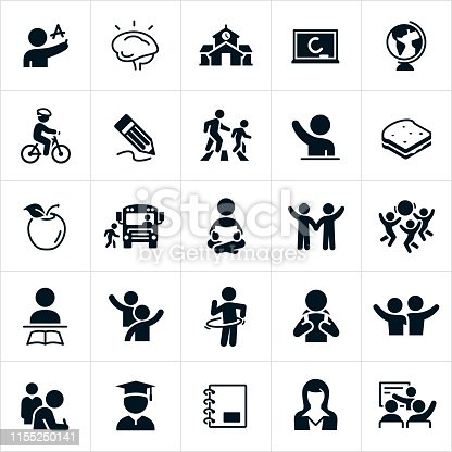 A set of elementary education icons. The icons include children learning, a child writing the letter of the alphabet, a brain, a chalkboard, a globe, a child riding a bike, a pencil, a parent and child in a crosswalk, a child raising his hand, a sandwich, an apple, a child getting on a school bus, a child reading, children playing with a ball, a child with a backpack, two children waving, two children with there arms around each other, a graduate, a notebook and a teacher.