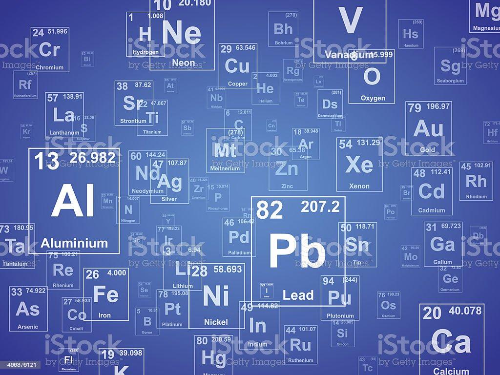 Elements Background