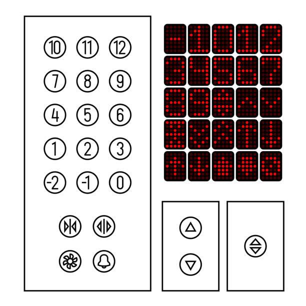 illustrazioni stock, clip art, cartoni animati e icone di tendenza di elevator buttons icon set. elements of elevator interior interface in a thin line style. - ascensore