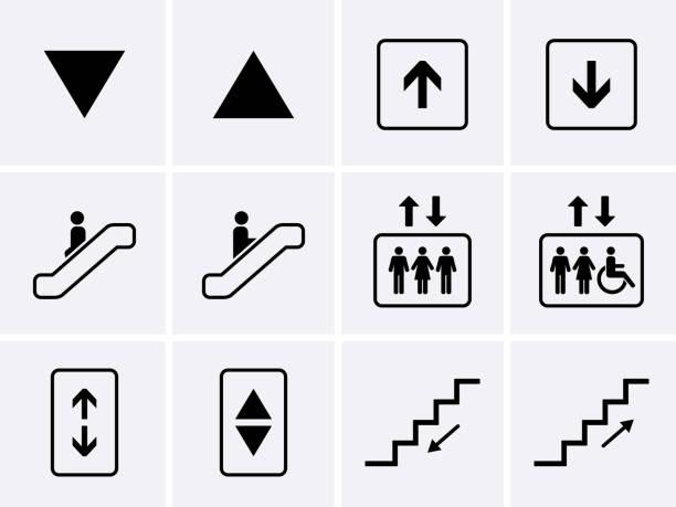 illustrazioni stock, clip art, cartoni animati e icone di tendenza di set icone ascensore. - ascensore