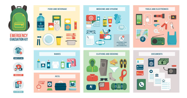 Emergency evacuation kit with supplies Disaster evacuation kit with supplies, food, accessories and clothes: emergency preparedness and safety concept making stock illustrations