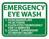 Emergency Eye Wash Instructions Sign Isolate On White Background,Vector Illustration