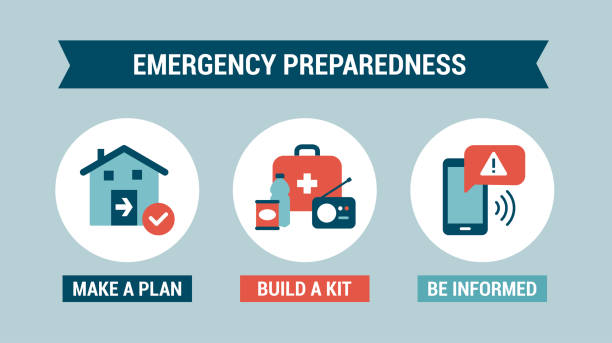 Emergency preparedness instructions Emergency preparedness instructions for safety: make a plan, build a kit and stay informed accidents and disasters stock illustrations