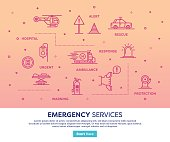 Line vector illustration of emergency services. Banner/Header Icons.