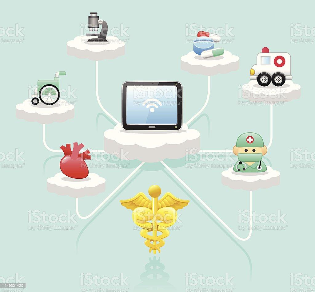 Emergency,medical & Tablet pc royalty-free stock vector art