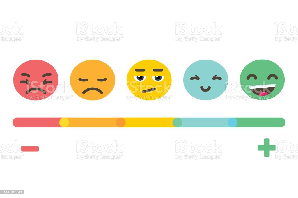 Emoji Feedback Emotions Scale vector art illustration