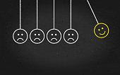 Emoticon or emoji, happy and sad chalk face drawing