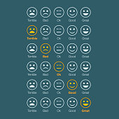Emotion feedback. white faces. Selected orange face