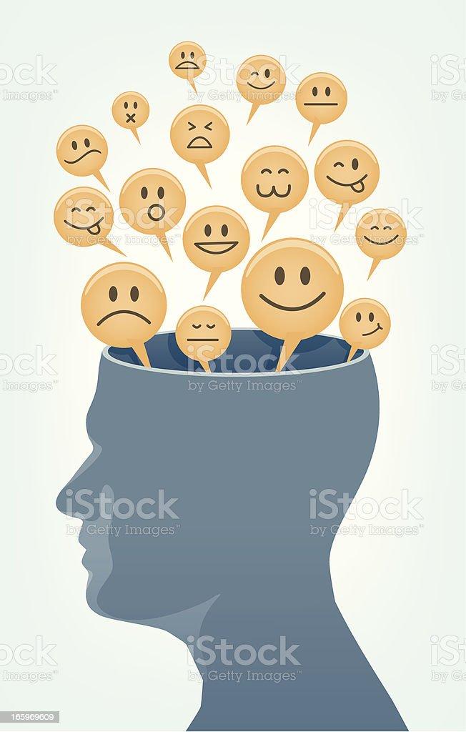 Emotion of Human. royalty-free stock vector art