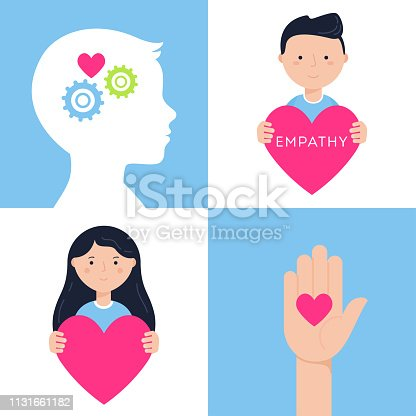Emotional Intelligence, Empathy and Mental Health Concept Vector Illustrations Set.