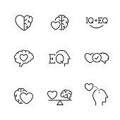 Emotional Intelligence EQ icons