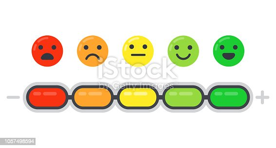 Emotional scale. Mood indicator, customer satisfaction survey and colored emotions indication, emoji barometer indicators rating. Emotion levels measure isolated flat vector illustration