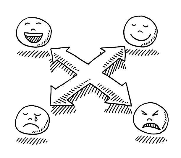 ilustraciones, imágenes clip art, dibujos animados e iconos de stock de emociones tristeza ira felicidad satisfacción el dibujo - lágrimas de emoji alegre