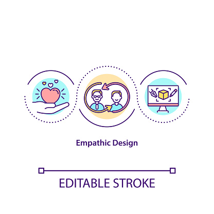 Empathic design concept icon. User centered design approach idea thin line illustration. Observation and goal needs of customers. Vector isolated outline RGB color drawing. Editable stroke