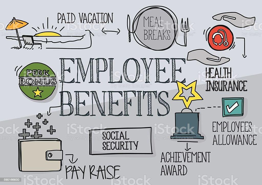 Employe Benefits - ilustração de arte em vetor
