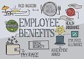 Employe Benefits