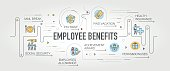 Employee Benefits banner and icons