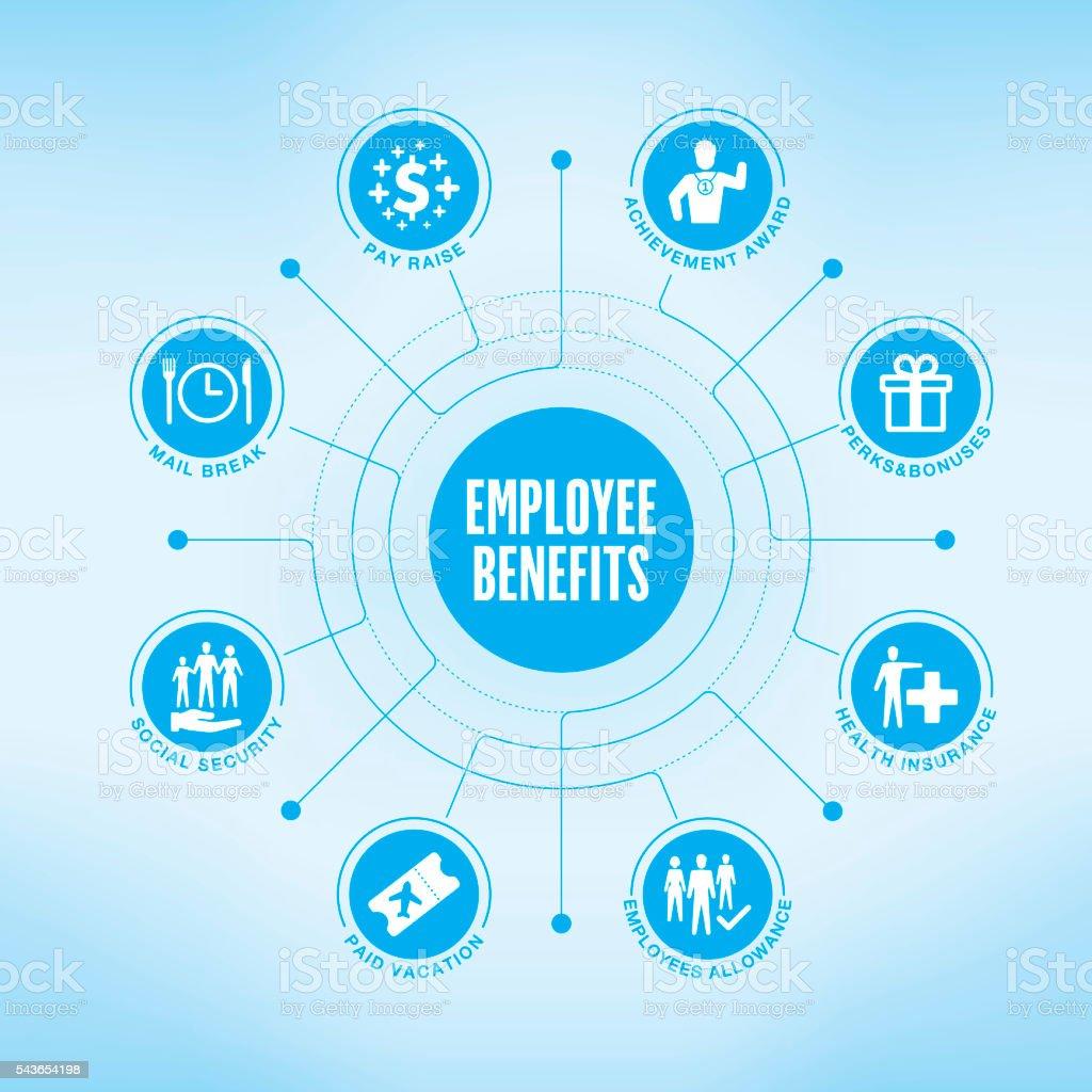 Benefícios a Empregados gráfico com palavras-chave e ícones - ilustração de arte em vetor