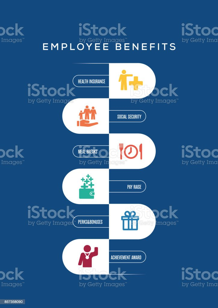 Employee Benefits Concept vector art illustration