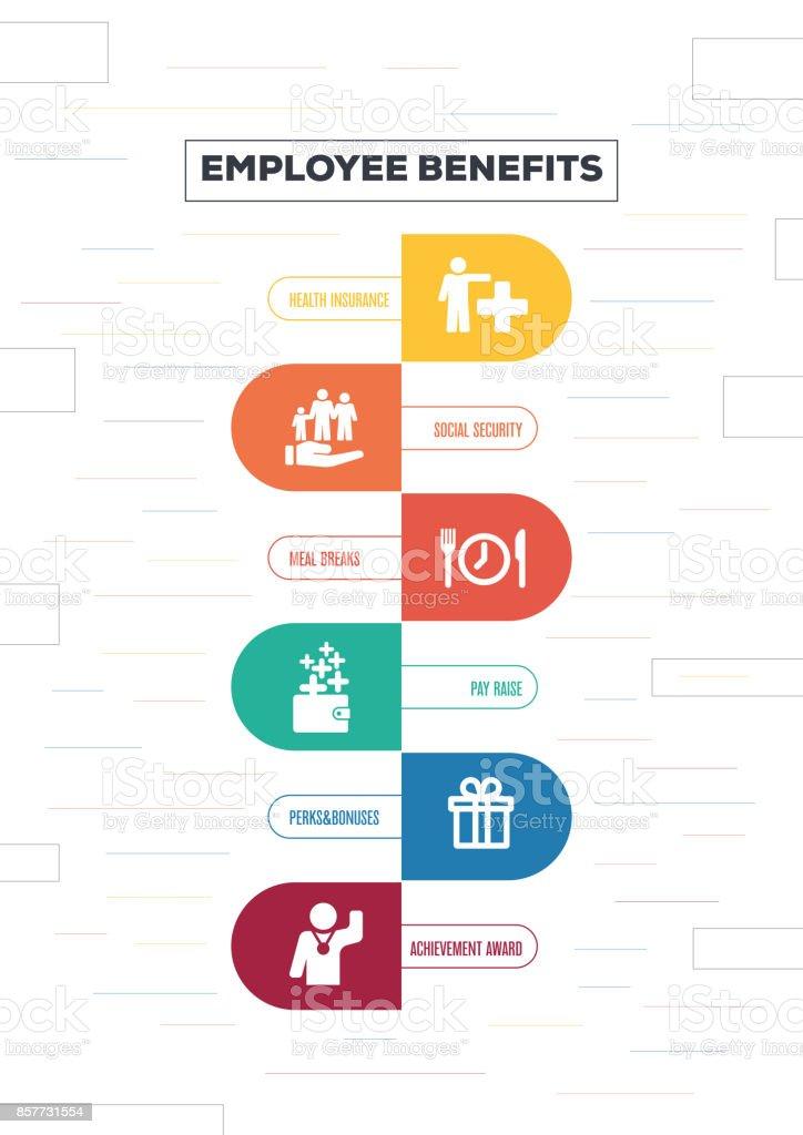 Conceito de benefícios dos empregados - ilustração de arte em vetor