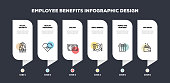 Employee Benefits Related Infographic Design