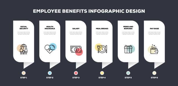 ilustrações de stock, clip art, desenhos animados e ícones de employee benefits related infographic design - benefits