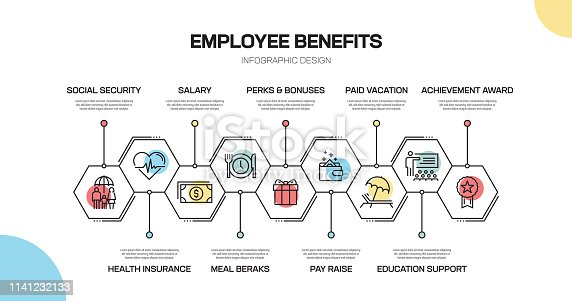 Employee Benefits Related Line Infographic Design